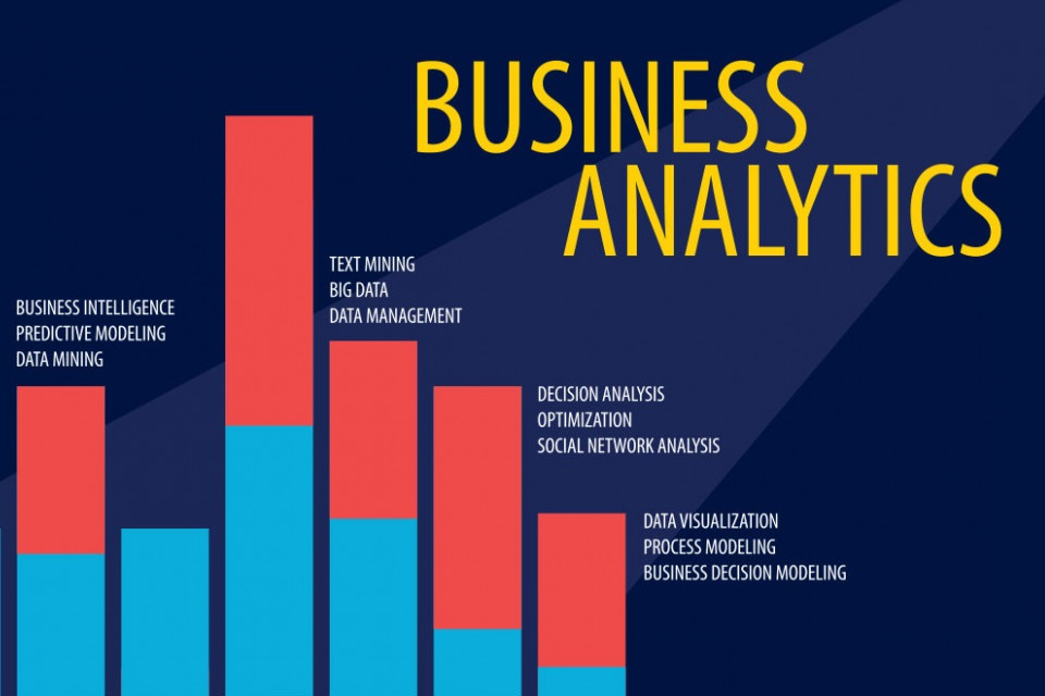 Oportunidades laborales del Master en Business Analytics